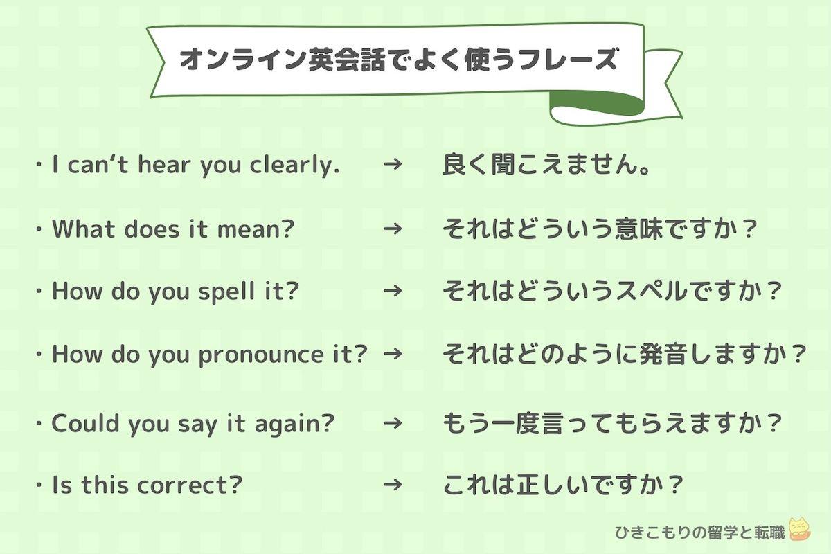 オンライン英会話で よく使うフレーズ